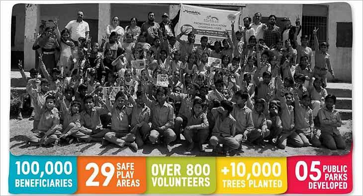 Mondelez India CSR campaign?blur=25