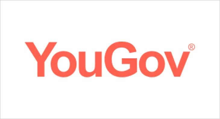 YouGov Brand advocacy rankings?blur=25