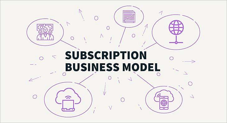 Subscription business model?blur=25