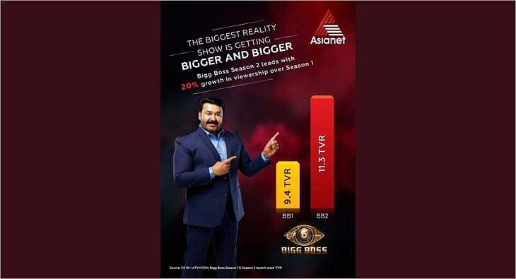 Asianet Bigg Boss Malayalam Season 2