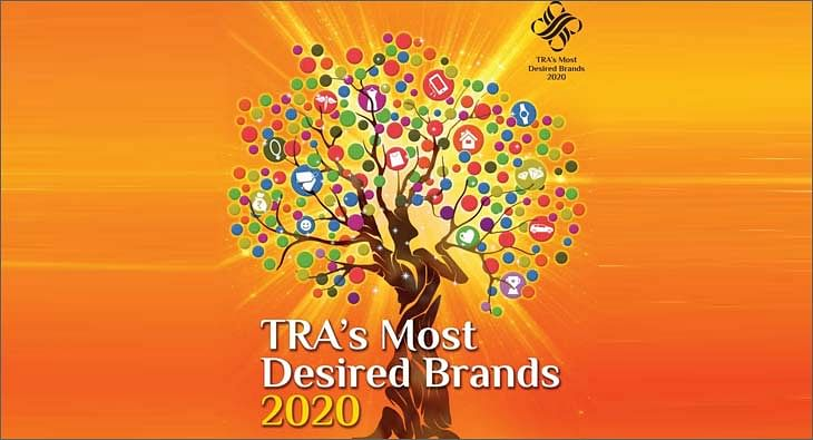 TRA's Most Desired Brands 2020