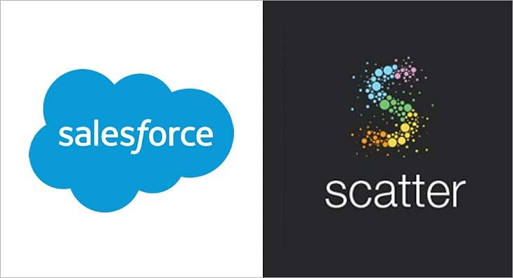 Salesforce and Scatter?blur=25