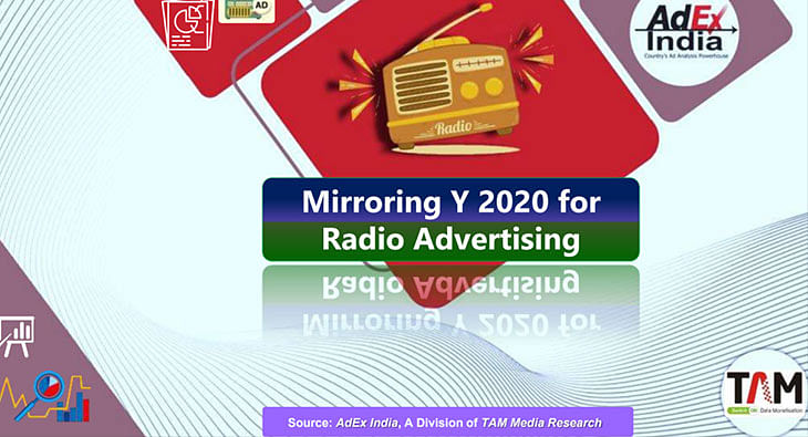 TAM AdEx Mirroring Y 2020 Radio Advertising report?blur=25