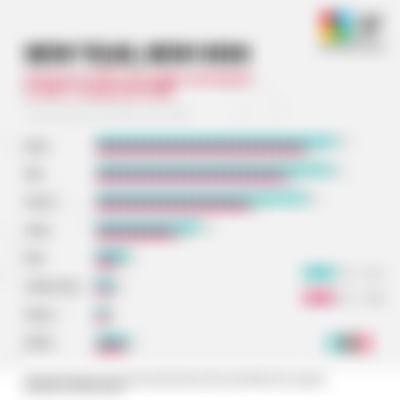 BARC Data-ad volume