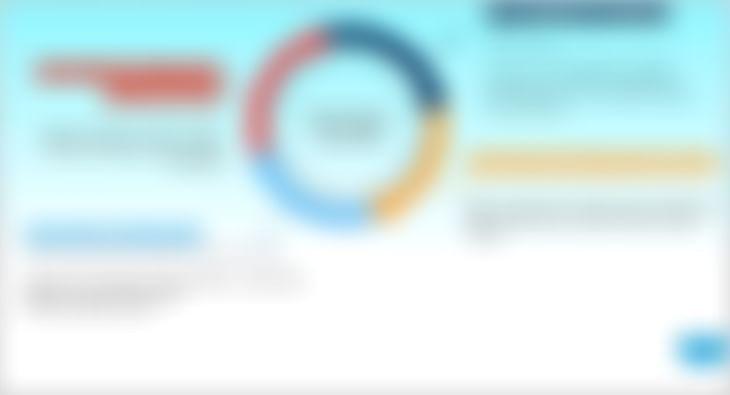 Google Channel Partnership program