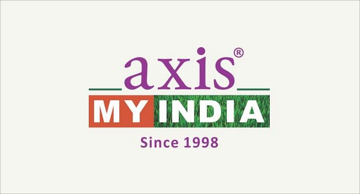 axis my india?blur=25