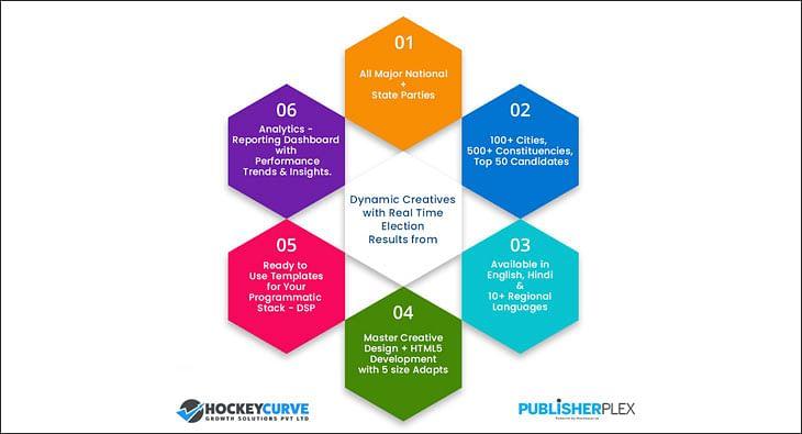 Hockeycurve?blur=25